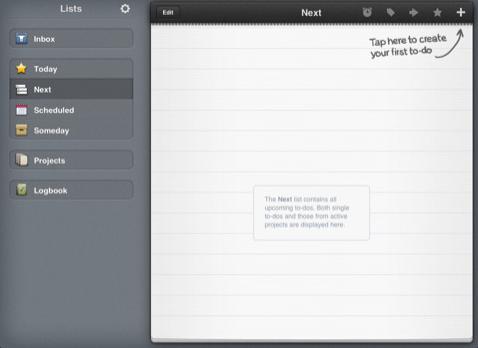Things per iPad