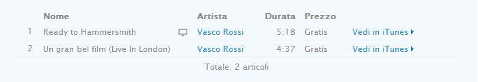 12 giorni di regali su iTunes - Vasco Rossi