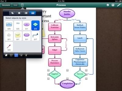 Diagramma Omnigraffle per iPad