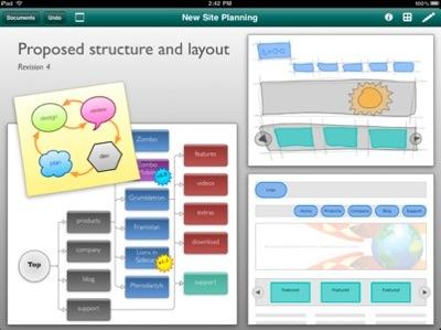 Omnigraffle per iPad