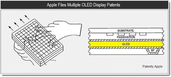 Nuovi brevetti Apple su schermo OLED multi-touch