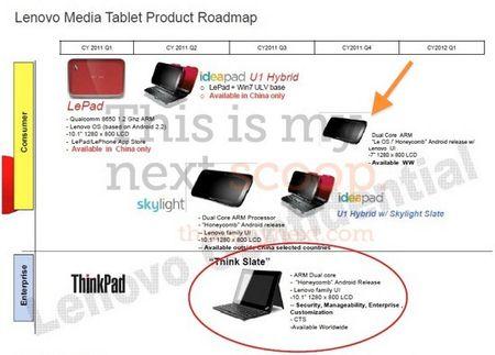 Lenovo Think Slate, tablet da 7 pollici con tastiera docking