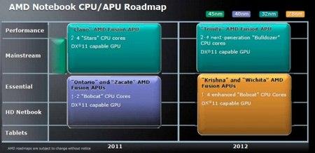 AMD smentisce i rumors sui processori ARM per i futuri tablet