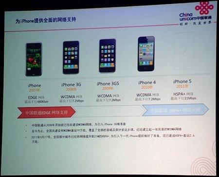 Il nuovo iPhone 5 potrebbe avere il supporto alla rete 3G HSPA+