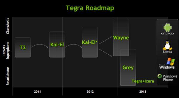 NVIDIA Tegra 3: manca poco al suo debutto sul mercato