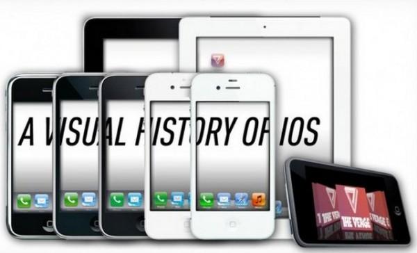 Apple iOS: l'evoluzione del sistema operativo mobile che ha fatto la storia