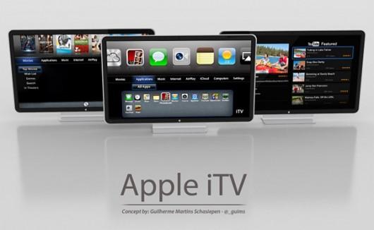 Apple iTV analisi delle novità
