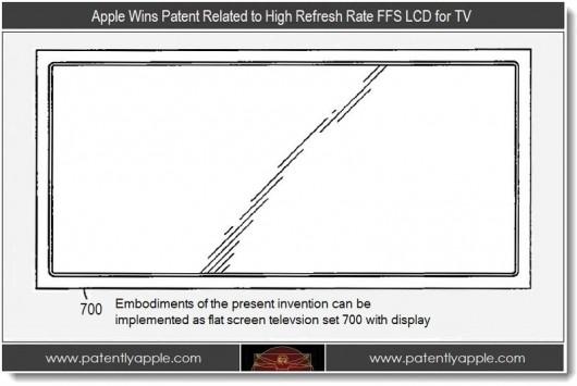 Apple iTV: nuovo brevetto sulla frequenza d'aggiornamento dello schermo