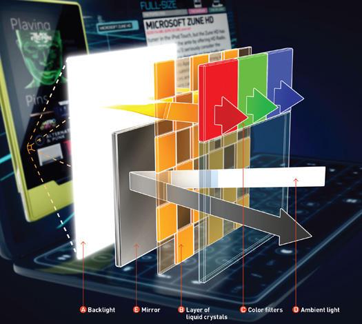 I display con tecnologia Pixel Qi si stanno diffondendo sempre di più