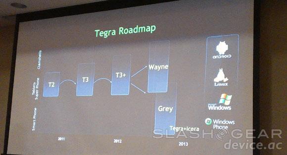 NVIDIA annuncia ufficialmente il nuovo chipset Tegra 3+