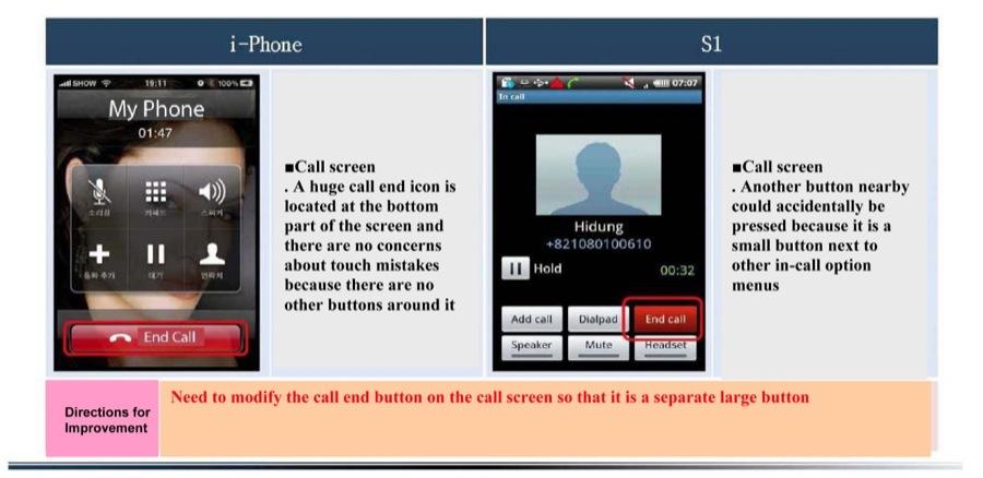 Samsung aveva richiesto uno studio approfondito sull'iPhone, non la copia