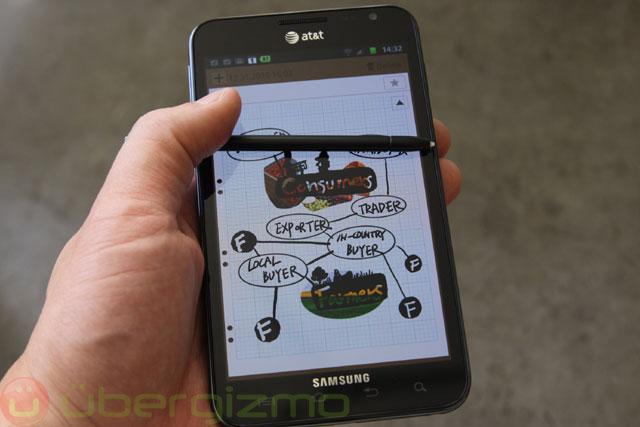 Samsung: venduti 10 milioni di Galaxy Note