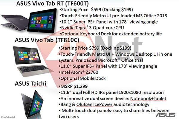 ASUS: trapelati i prezzi dei tablet Windows 8