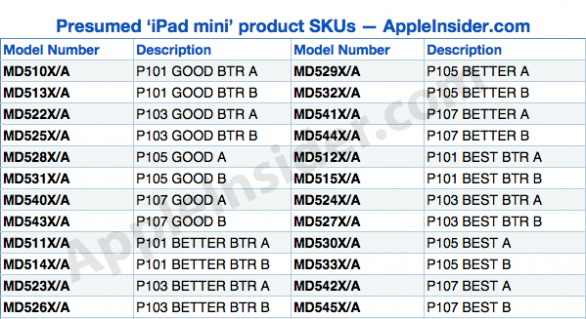apple ipad mini 24 versioni