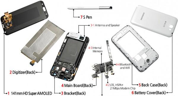 Samsung mostra com'è fatto dentro il Galaxy Note 2