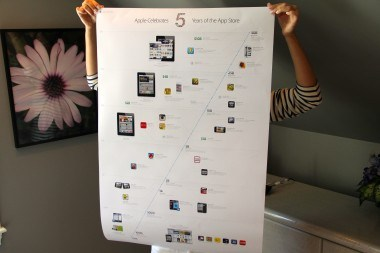 Apple-Poster-380x253