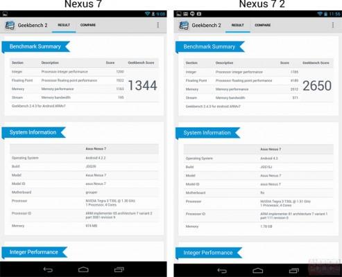 Google Nexus 7 2: benchmark di confronto con il primo modello