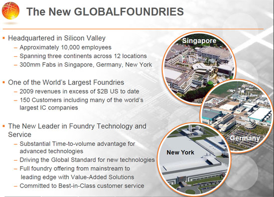 globalfoundries_2010_a