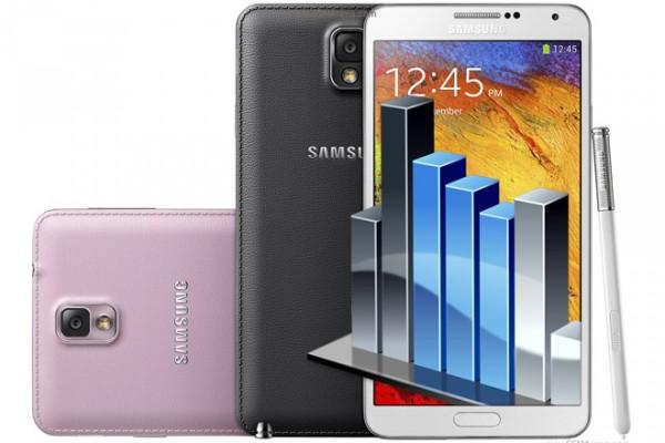 Samsung Galaxy Note 3: benchmark della versione con chipset Exynos