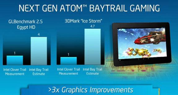 Intel presenterà al Computex 2014 i nuovi processori Atom per tablet low cost