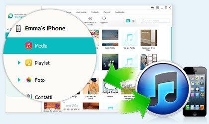 Wondershare TunesGo: recensione app per trasferire file dal PC all'iPad