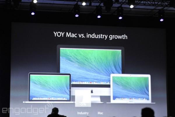 Apple WWDC 2014: OS X 10.10 è ufficiale