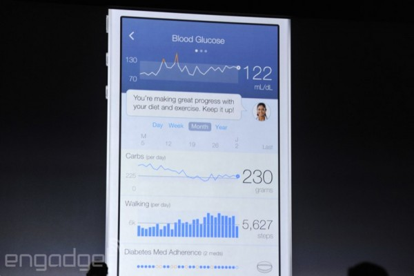 Apple WWDC 2014: arriva l'app HealthKit in iOS 8