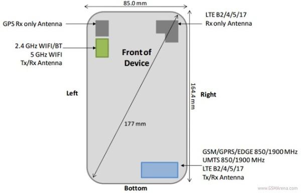 Samsung Galaxy Mega 2 certificato dall'ente FCC, uscita e prezzo in Italia