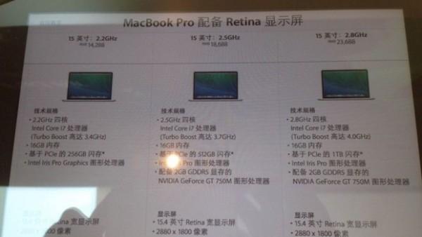 Macbook Pro Retina 2014: presto in uscita i nuovi modelli