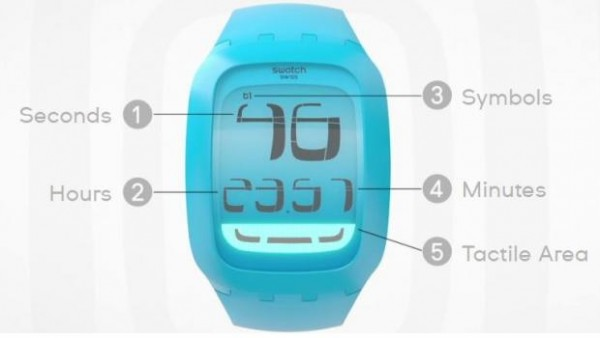 Swatch Touch: uscita nel 2015 per contrastare l'iWatch