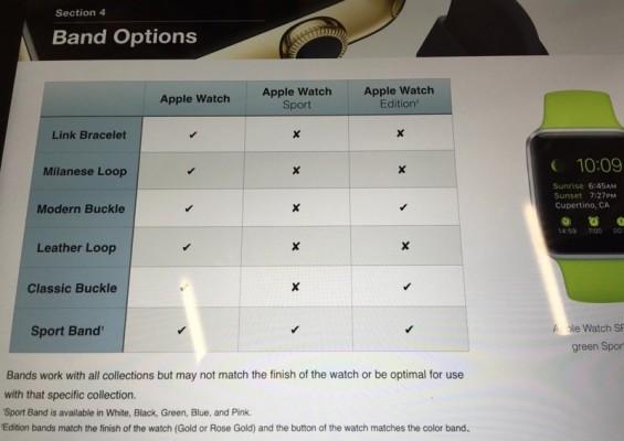 applewatchtraininginfo-800x566