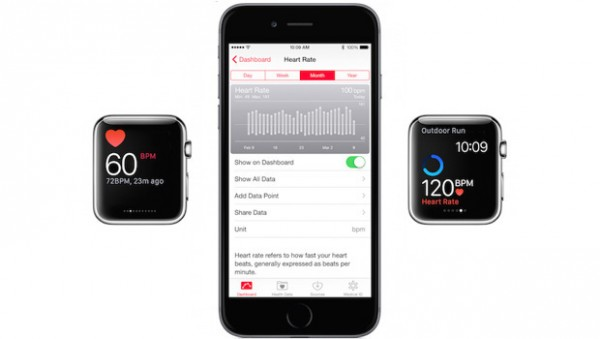 Apple Watch: tutti i dettagli sul rilevatore di battito cardiaco