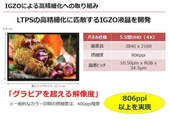 Sharp annuncia il nuovo display IGZO con risoluzione 4K