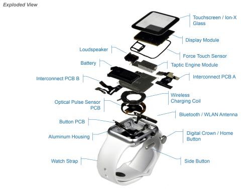 Apple Watch Sport: costi di produzione 84 dollari