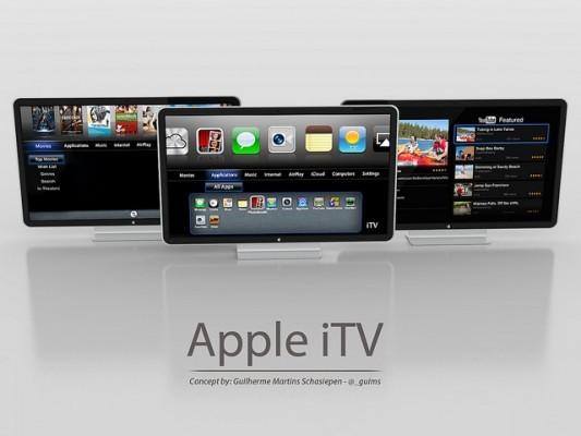 Apple ha abbandonato il progetto iTV un anno fa