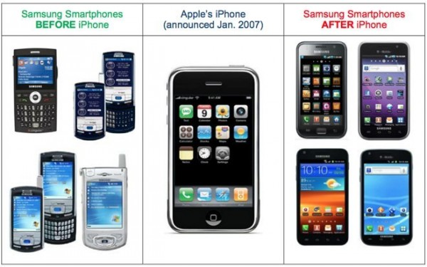 Samsung VS Apple: respinto l'ultimo appello