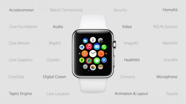 Apple Watch: tutte le novità di watchOS 2